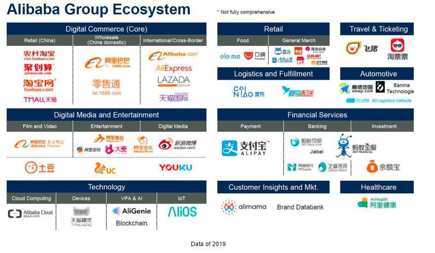 Kunci Kejayaan Jack Ma